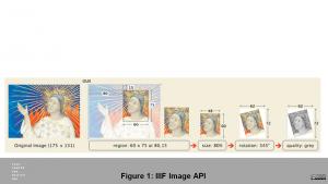 Figure 1: IIIF Image API