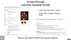 figure 3: Yale Center for British Art's Semantic endpoint