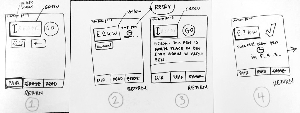 Figure 15: Wireframe sketches for Pen Pairing Station V2