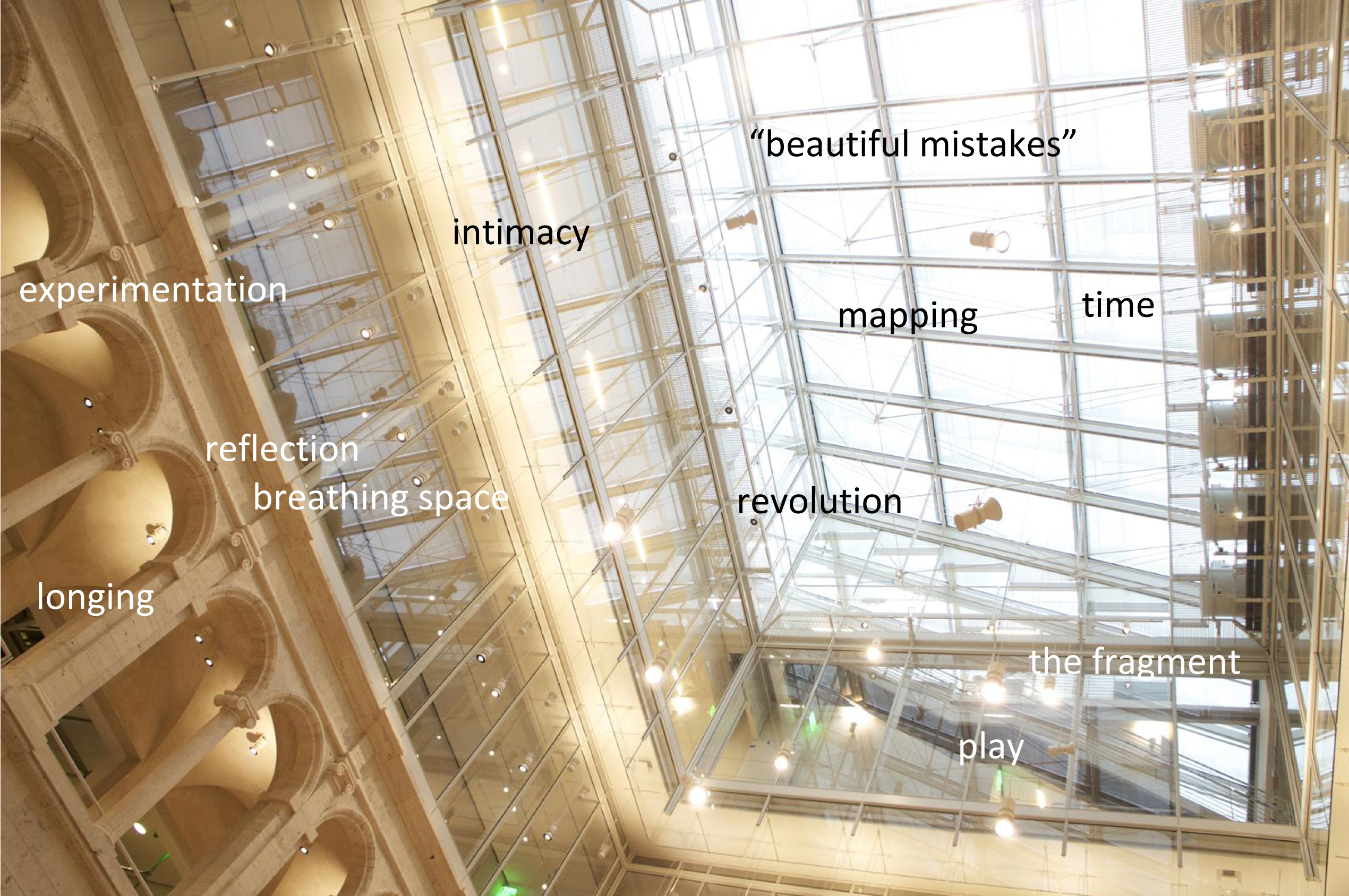 What Remains Invisible Building Infrastructure And Collaborative - Small museums in usa